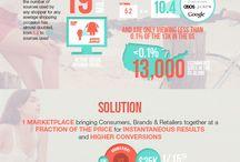 Infographics & Decks