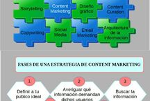 Blog AMC Webmarketing