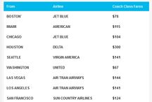 New York / Cheapest Days to #Fly and Best Time to Buy #PlaneTicket for Economic Class to #New York from different locations    For more information you can reach us @ info@2mycountry.com Hours of Operation: 24 Hours - 7 Days a Week