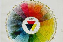 Väriympyrät, värioppi jne