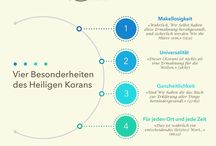 Infografiken: Der Heilige Koran