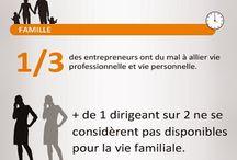 Entrepreneur(e)