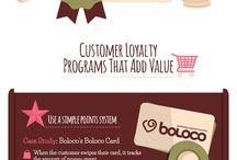 Customer Loyalty: Laws of Attraction