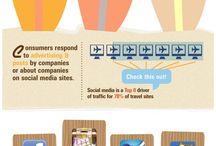 Mobile Marketing Infographics