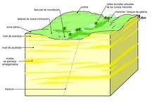 Bloque diagrama