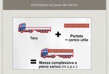 info patenti