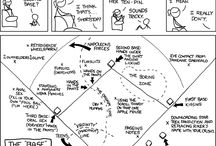 .01.5 xkcd Charts, Graphs, Posters