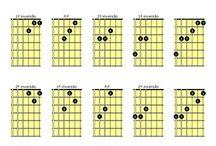 http://www.guitarrainteligente.com/2013/04/triades-fechadas-e-abertas-teoria-e.html