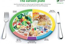 healthy eating plans / healthy eating plans