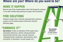 Supply Chain/Logistics
