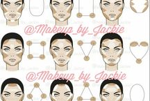 Makeup / Face contour