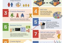 Student Centered Learning Tools & Spaces