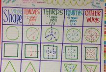 Mentoring - maths