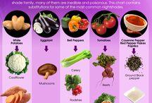 nightshade/gluten/lactose free diet