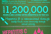 Pathology & Disease