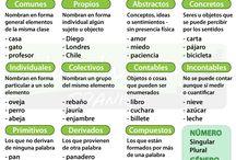 llengües primària / Recursos per treballar les llengües a Primària