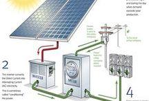 eenergía alternativa
