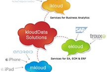 Solutions / by Kloud Data