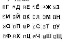Азбуки и шрифты