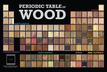 Wood - Hout