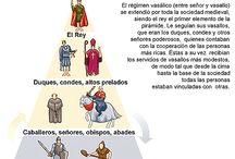 Feudalismo en la Edad Media