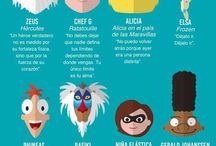 Consejos de personajes animados