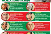 historia de mi México.