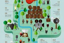 Infographic literature and film