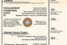 CRM Infographics / Infographics on Customer Relationship Management, curated by SmallBizCRM.com (http://www.smallbizcrm.com) #CRM