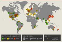 Infographics Hootsuite / #infographics #hootsuite #socialmedia #strategie #marketing
