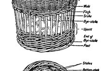 Basket making and willow