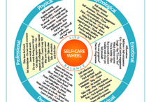 Self-care coping skills