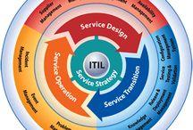 ITIL Incident / Change management