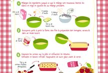 Recipes Red Fruits