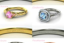 Quotes for Rings