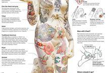 tattoo learning