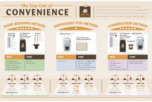 Cost of Convenience