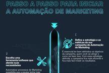 Automação de Marketing / Pins sobre conceitos, táticas e estudos do que há de mais desenvolvido no mundo em relação a automação de Marketing.