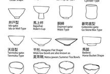 CERAMICS / ceramic vessels, cups, plates, pottery