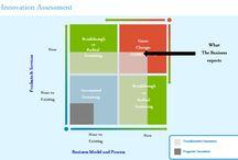 Strategic Portfolio Optimization   Model of the Future