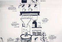 Элементы итеньреа кафе