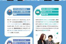 【Design】Web(BtoC)