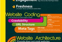 On The Web / Information to build and maintain a great website. / by Janey Radford