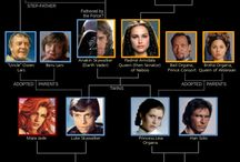 Star Wars Infographics and more