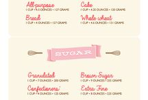 Baking Tips & More / tips and tricks for baking / by Christanne Knorr