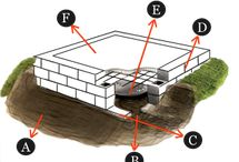 Foundations, Basements & Crawlspaces / It's just the beginning when building a house, or an addition. Here you will find ideas and information that might help you in the process.