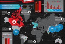 Le tourisme en chiffres et en images / A collection of infographics and pictures about tourism, social media and the Saguenay-Lac-Saint-Jean region.