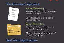Montessori Stuff / Ideas for Montessori Lessons