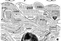 Mind Maps / The Art of Mind Mapping