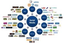 SMM / SMM - увеличение продаж. Услуги по продвижению сайтов, продвижение Вашего бизнеса.